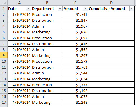 Cumulative total in a filtered excel list a4 accounting we want to populate column d with a cumulative total that will work when the sheet is filtered by the department in column b ccuart Images