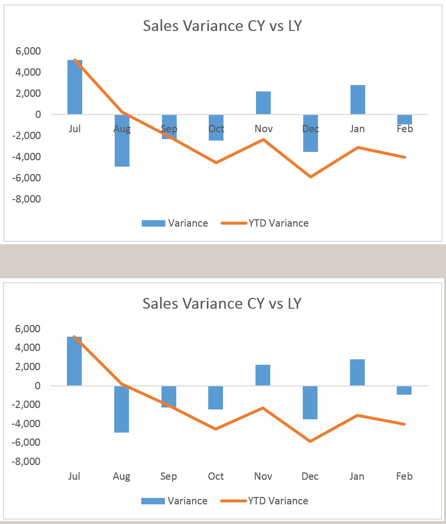 how to change horizontal axis labels in excel 2016