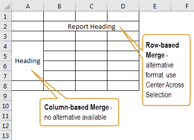 Replace Merged Cells with Center Across Selection | A4 Accounting
