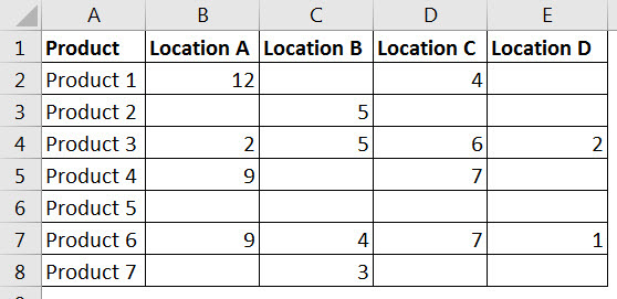 Excel Filtering for Blanks or Zeroes | A4 Accounting