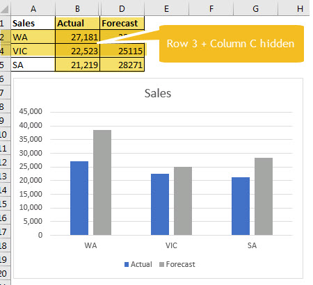 Hide and seek with excel charts a4 accounting it doesnt matter how the cells are hidden ccuart Gallery