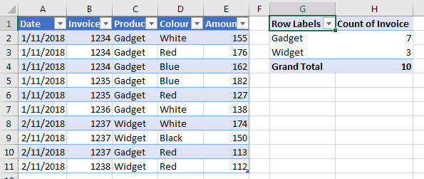 Distinct Count in Excel | A4 Accounting